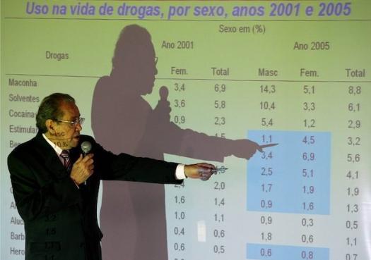 Cientista da Unifesp que pesquisa maconha é acusado de apologia ao crime