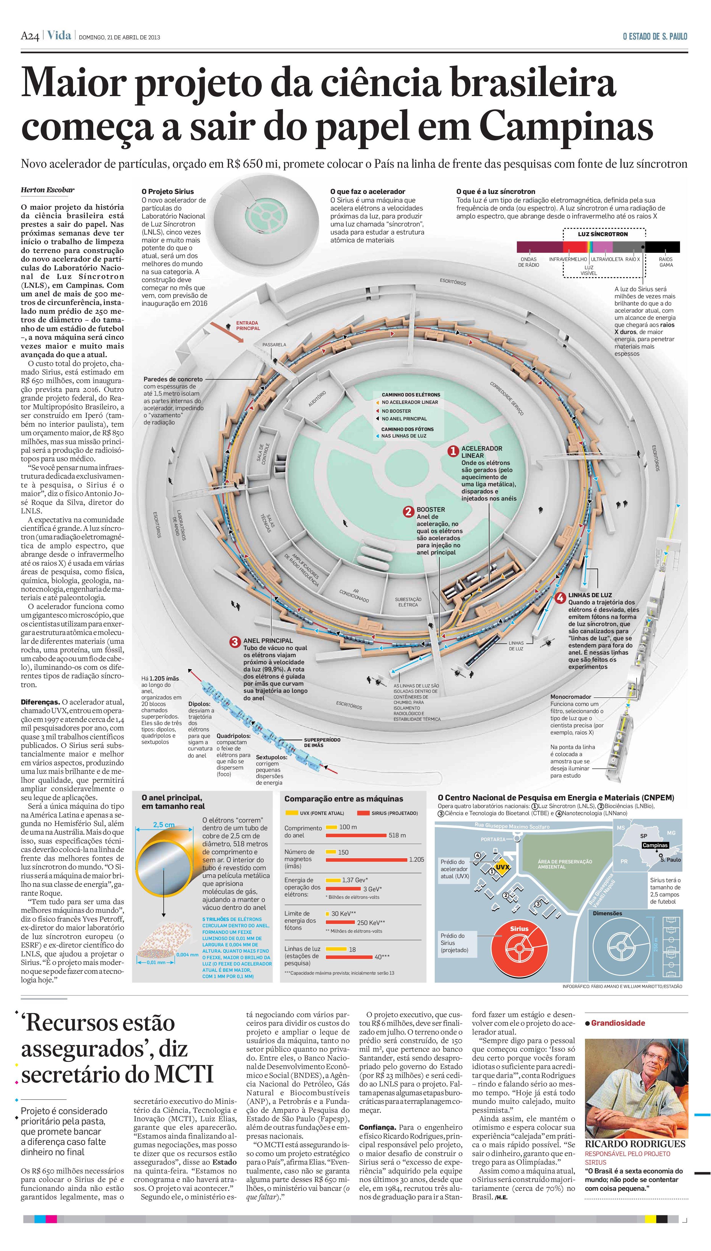 Sirius: Maior projeto da ciência brasileira começa a sair do papel