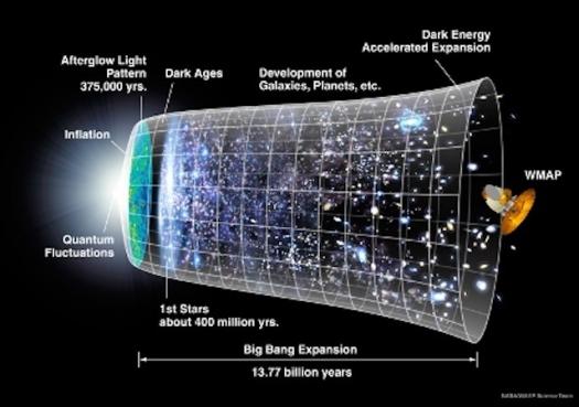 Descoberta de ondas gravitacionais é publicada com dados empoeirados