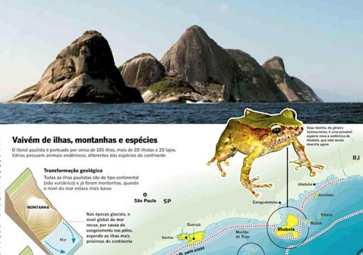 Ilhas escondem tesouros biológicos