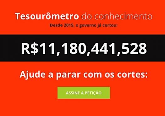 Ciência perde R$ 500 mil por hora no Brasil