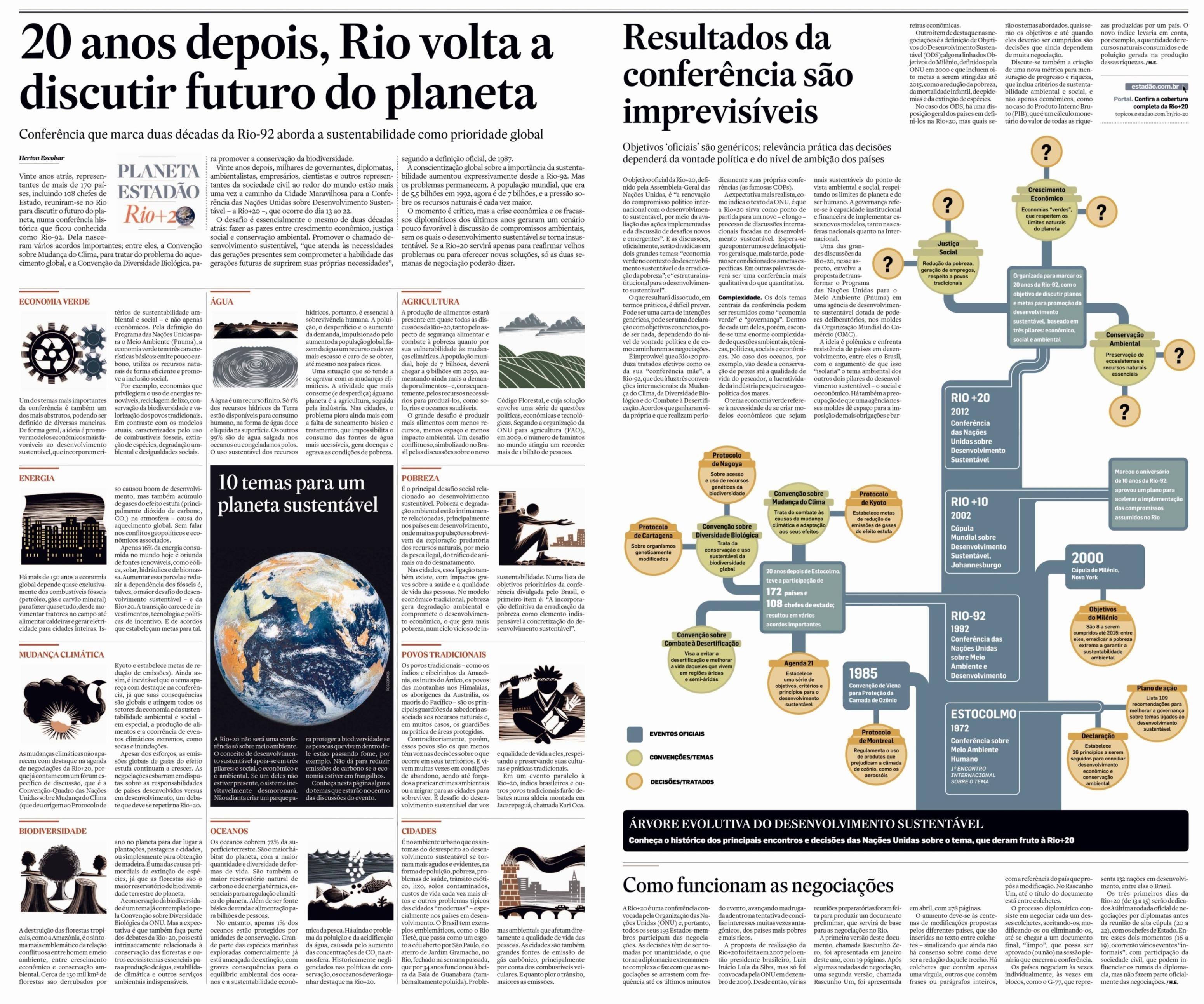 Rio+20: 20 anos depois, Rio volta a discutir futuro do planeta